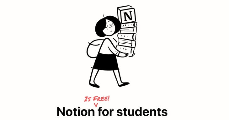 "Photo Crdit: Notion <a href=""https://www.notion.so/students"" target=""_blank"">學生方案頁面</a>截圖"